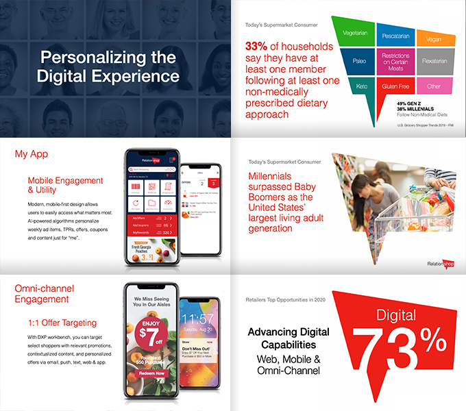Red Van Creative Presentation Design